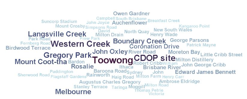 A tag-cloud showing the people and places in all eleven articles.