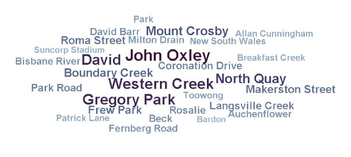 A tag-cloud for the article, John Oxley and the chain of ponds.